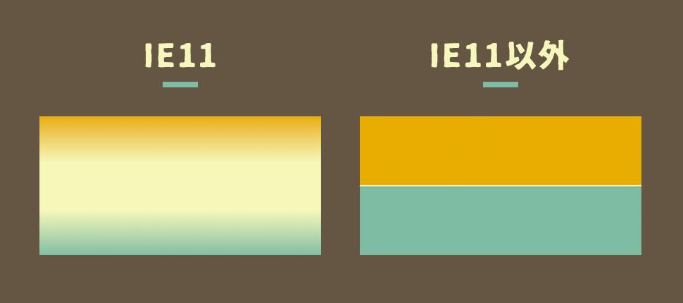 ie11-css-gradient-calc-bug-1